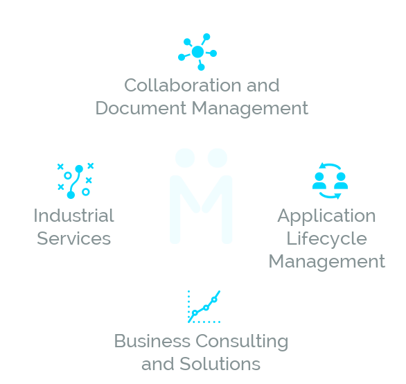 Collaboration, Document Management, Application Lifecycle Management, Business Consulting, Industrial Services
